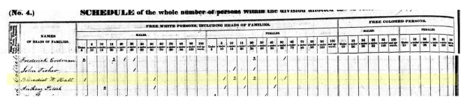 1840 Census Part 1